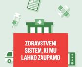 Ustavno sodišče za zaščito interesov kapitala v zdravstvu!