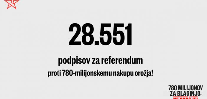 #780milijonov: V prvi fazi smo zbrali 28.551 podpisov!
